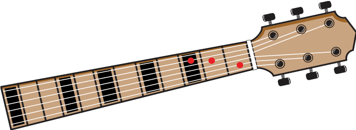 Playing a c chord on guitar fretboard