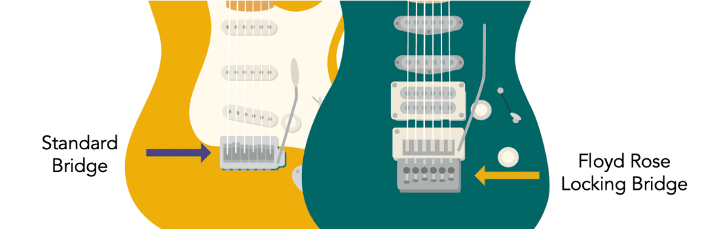 bridge types of electric guitar