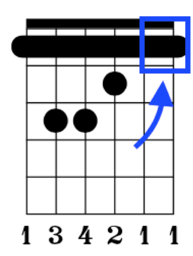 Alternative (easier) way to play this barre chord